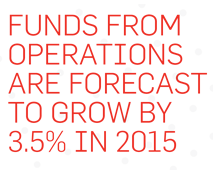 Funds from operations are forecast to grow by 3.5% in 2015